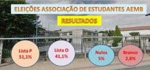 Eleições Associação de Estudantes AEMB
